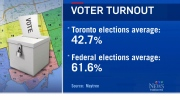 CTV Toronto: Voter turnout