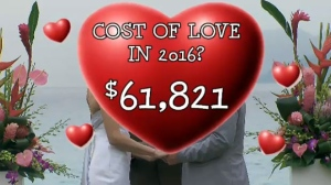 Cost of love in 2016