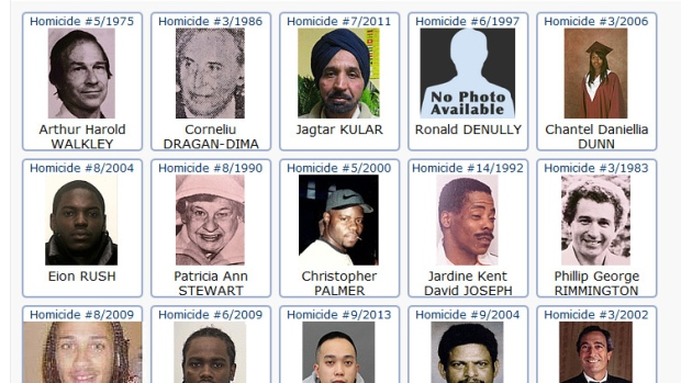 Unsolved Murders Vancouver Island
