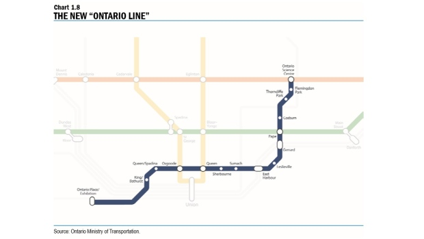 Toronto Subway Map Overlay.Ontario Line Deviates From Relief Line More Than Previously Thought