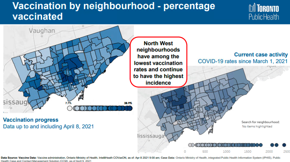 vaccination coverage in Toronto