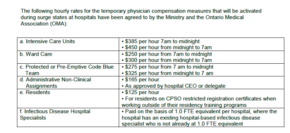 covid-19 physician funding